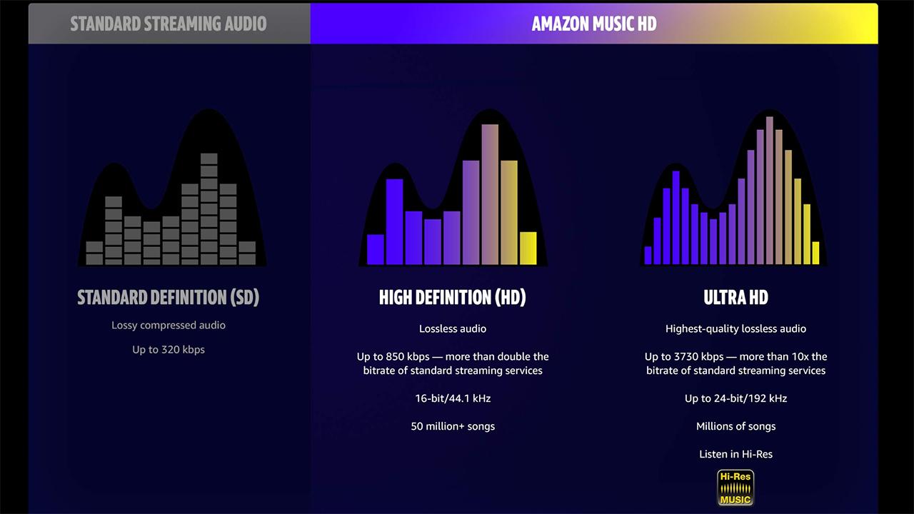 amazon-music-hd-lossless_720